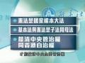 2015依法治國訪京團:新聞報導_07